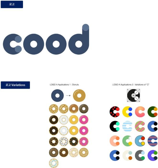 쿠드(Cood) 브랜드 개발